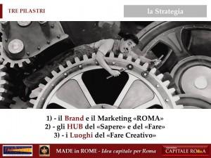 la Strategia del Made in Rome